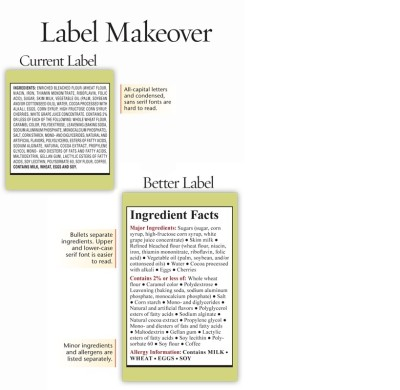 13-10-23 food labelling