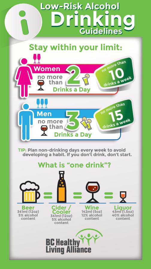 bchla-infographic-drinking-v03