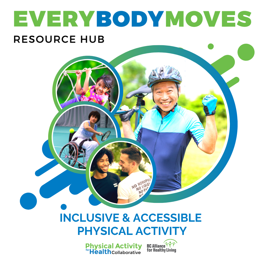 EverybodyMoves: Inclusive and accessible physical activity. Four circular photos of: an older man holding his bike on his shoulder and smiling; a young girl on a playground rope bridge; a woman in a wheelchair playing tennis; and two men smiling at each other, wearing anti-homophobia t-shirts.